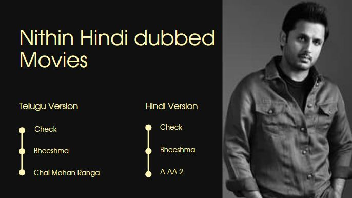 Nithin Hindi Dubbed Movies List